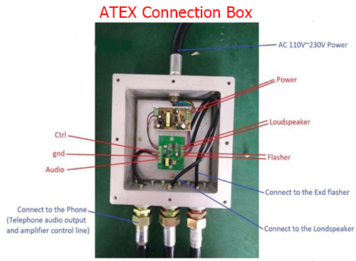 ATEX Junction Conncetion Box Wiring Diagram