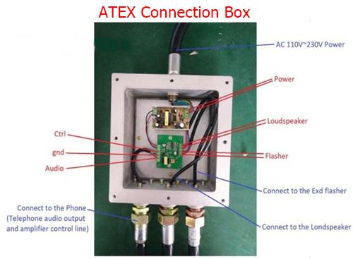 Atex Certified Ip67 Weatherproof Industrial Broadcasting